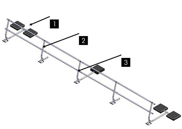 Free Standing Roof Edge Protection Guardrail Bilco Uk